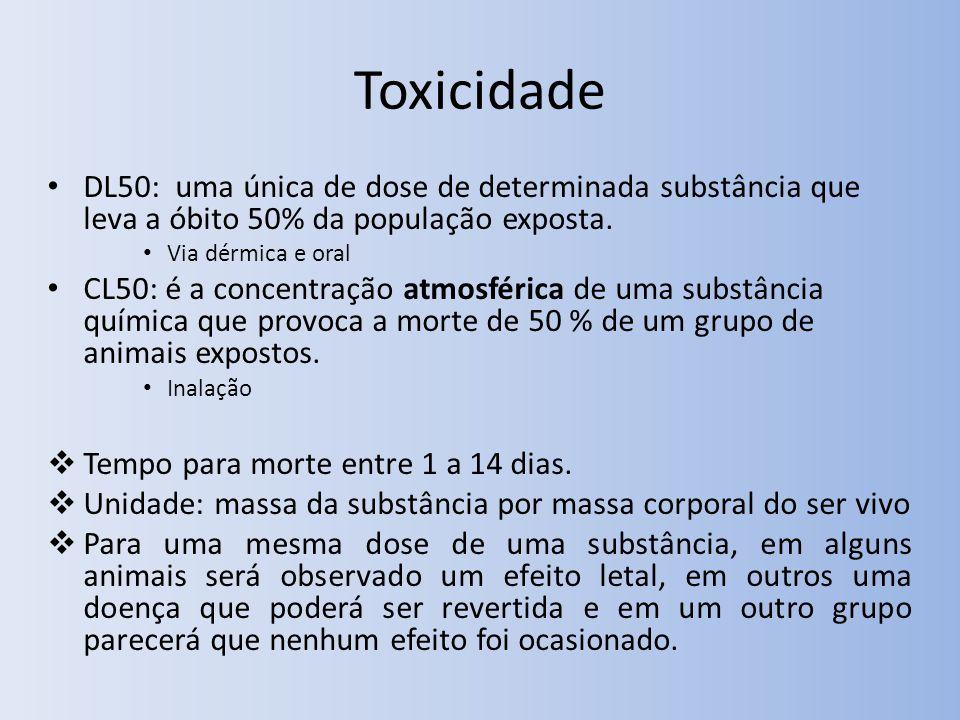 Toxicidade DL50: uma única de dose de determinada substância que leva a óbito 50% da população exposta.