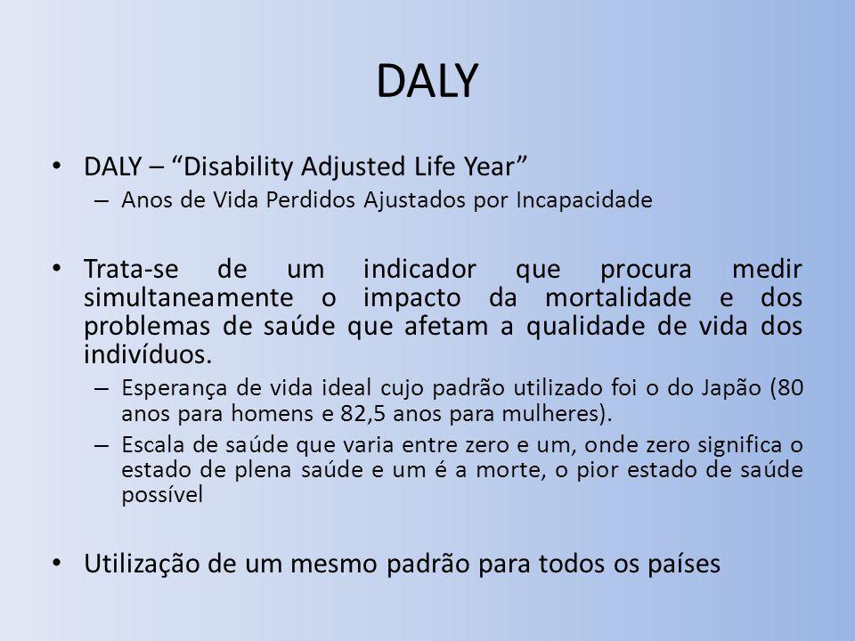 DALY DALY – Disability Adjusted Life Year – Anos de Vida Perdidos Ajustados por Incapacidade Trata-se de um indicador que procura medir simultaneamente o impacto da mortalidade e dos problemas de saúde que afetam a qualidade de vida dos indivíduos.