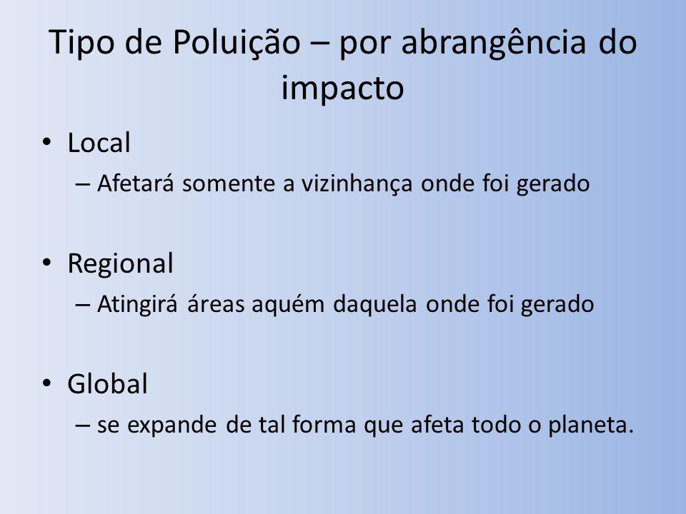 Tipo de Poluição – por abrangência do impacto Local – Afetará somente a vizinhança onde foi gerado Regional – Atingirá áreas aquém daquela onde foi gerado Global – se expande de tal forma que afeta todo o planeta.