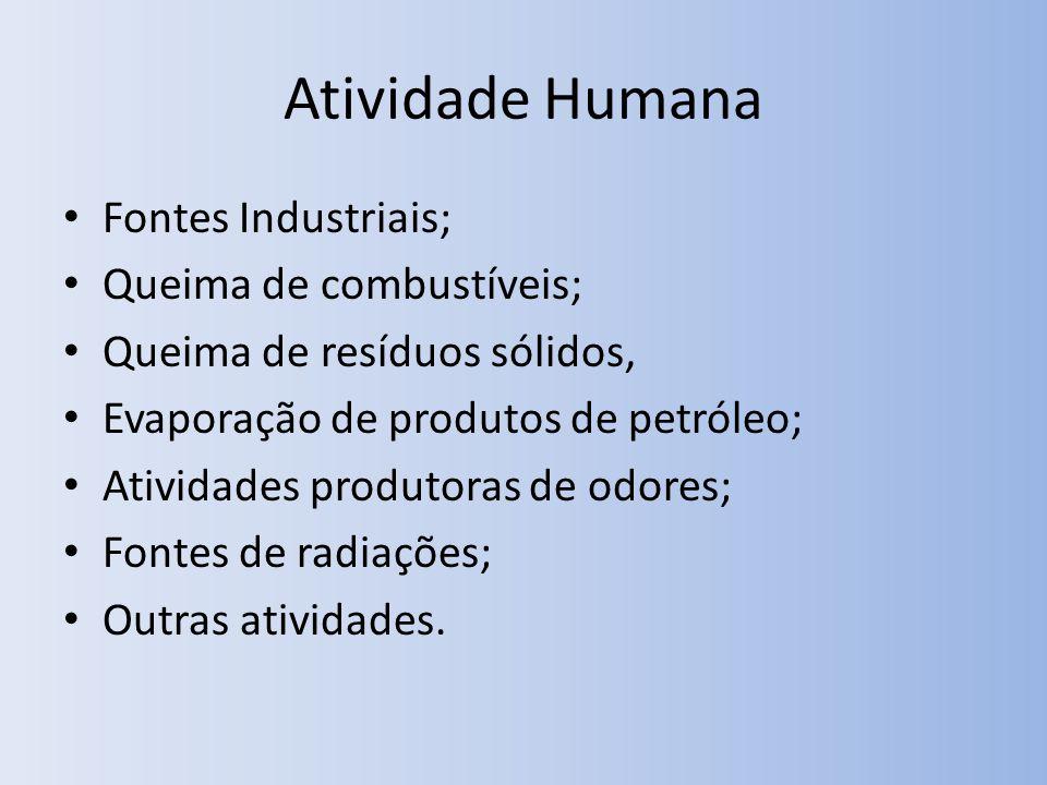 Atividade Humana Fontes Industriais; Queima de combustíveis; Queima de resíduos sólidos, Evaporação de produtos de petróleo; Atividades produtoras de odores; Fontes de radiações; Outras atividades.