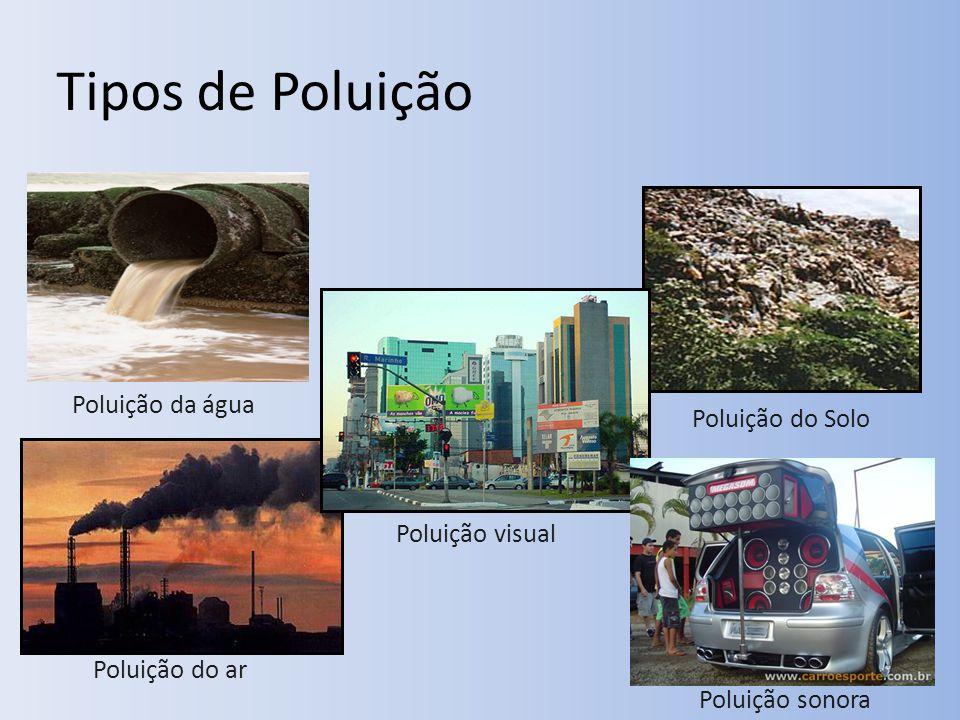 Tipos de Poluição Poluição do ar Poluição do solo Poluição da água Poluição sonora Poluição visual Poluição do Solo