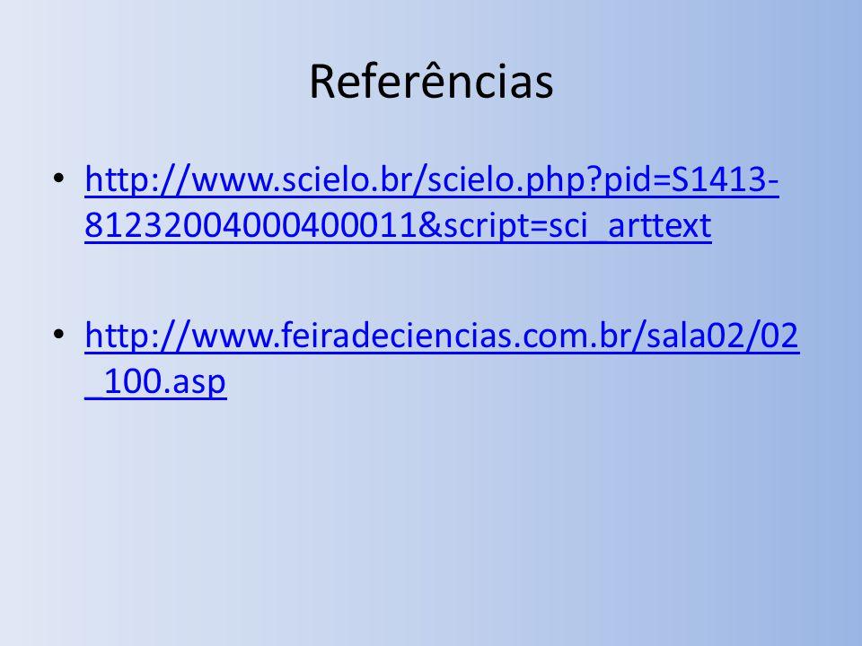Referências http://www.scielo.br/scielo.php pid=S1413- 81232004000400011&script=sci_arttext http://www.scielo.br/scielo.php pid=S1413- 81232004000400011&script=sci_arttext http://www.feiradeciencias.com.br/sala02/02 _100.asp http://www.feiradeciencias.com.br/sala02/02 _100.asp