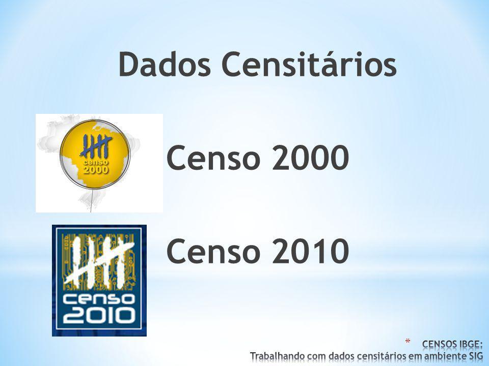 Dados Censitários Censo 2000 Censo 2010