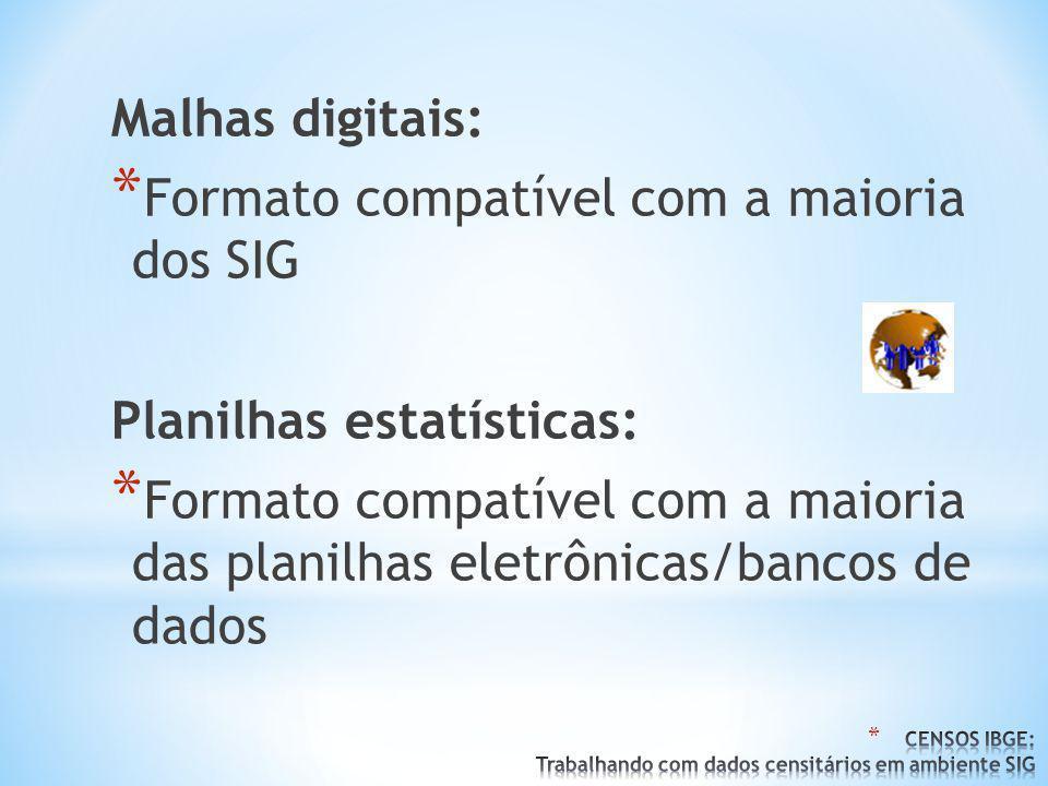 Malhas digitais: * Formato compatível com a maioria dos SIG Planilhas estatísticas: * Formato compatível com a maioria das planilhas eletrônicas/bancos de dados