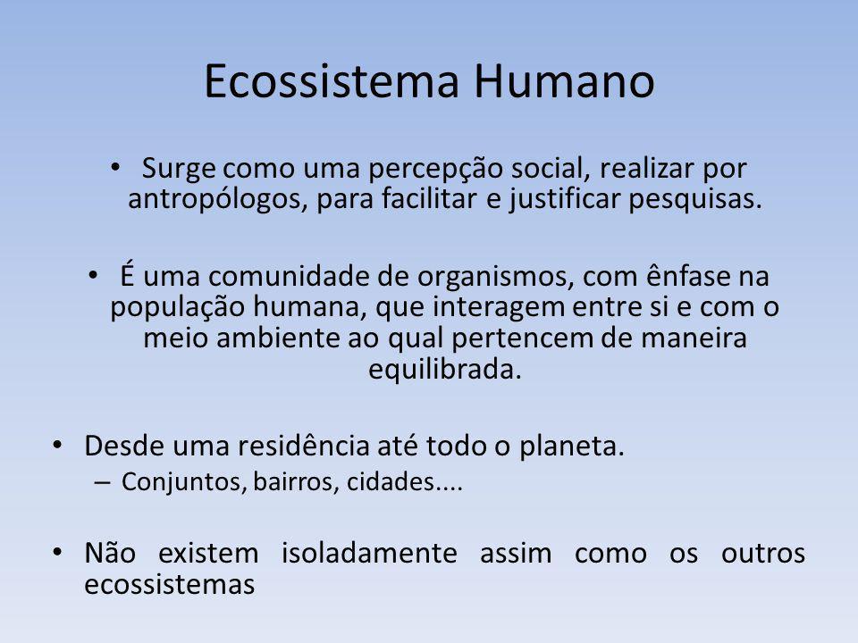 Ecossistema Humano Surge como uma percepção social, realizar por antropólogos, para facilitar e justificar pesquisas. É uma comunidade de organismos,