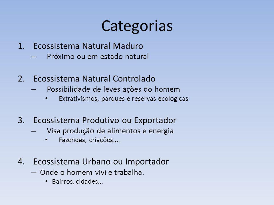Categorias 1.Ecossistema Natural Maduro – Próximo ou em estado natural 2.Ecossistema Natural Controlado – Possibilidade de leves ações do homem Extrat