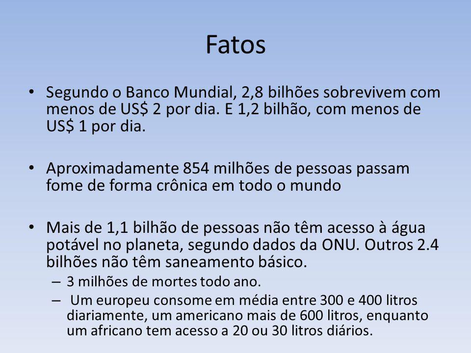 Fatos Segundo o Banco Mundial, 2,8 bilhões sobrevivem com menos de US$ 2 por dia. E 1,2 bilhão, com menos de US$ 1 por dia. Aproximadamente 854 milhõe