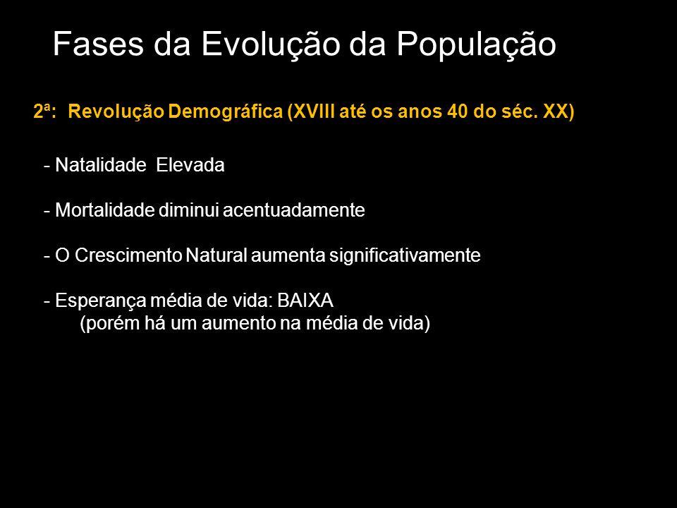 2ª: Revolução Demográfica (XVIII até os anos 40 do séc.
