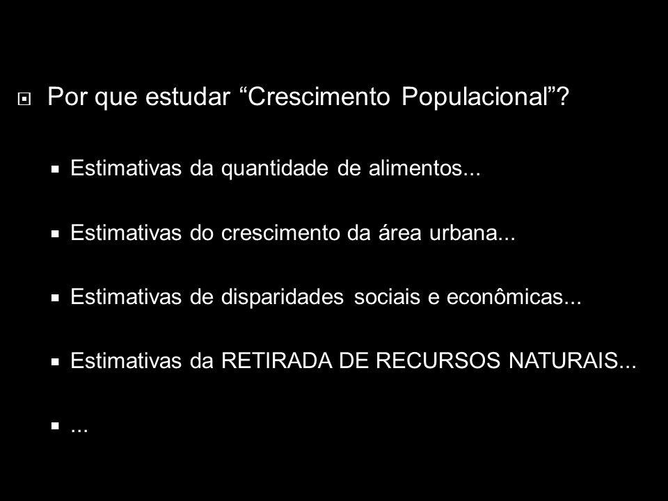 Por que estudar Crescimento Populacional.Estimativas da quantidade de alimentos...