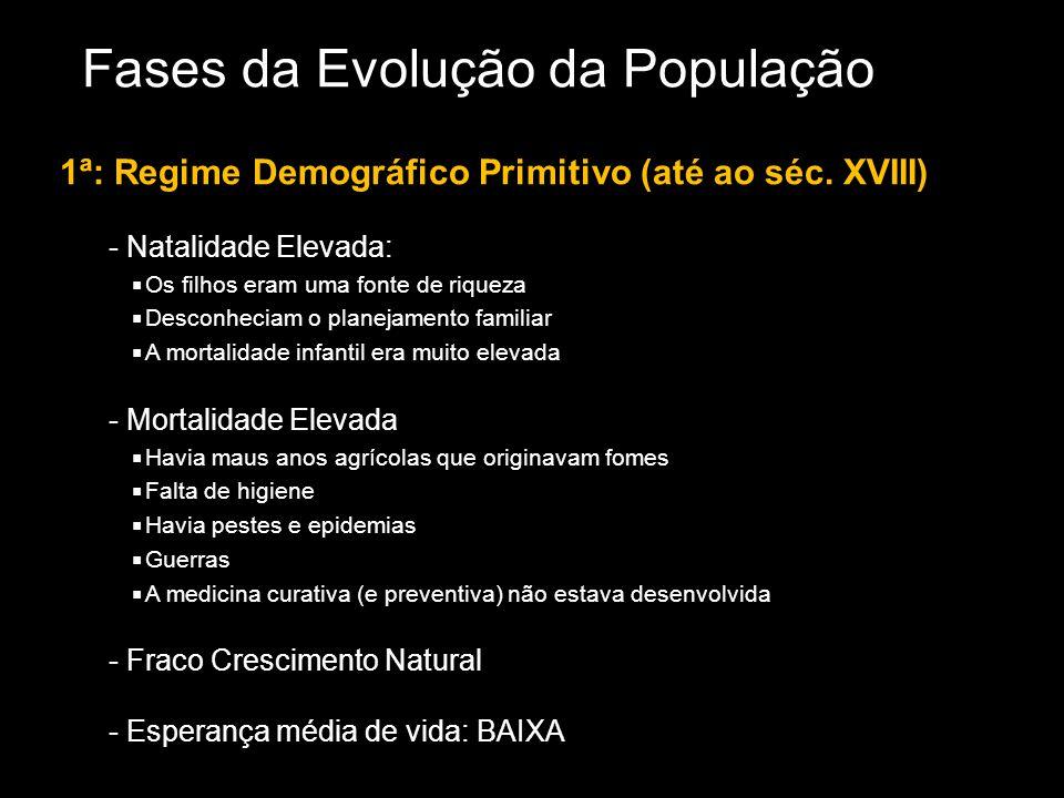1ª: Regime Demográfico Primitivo (até ao séc.