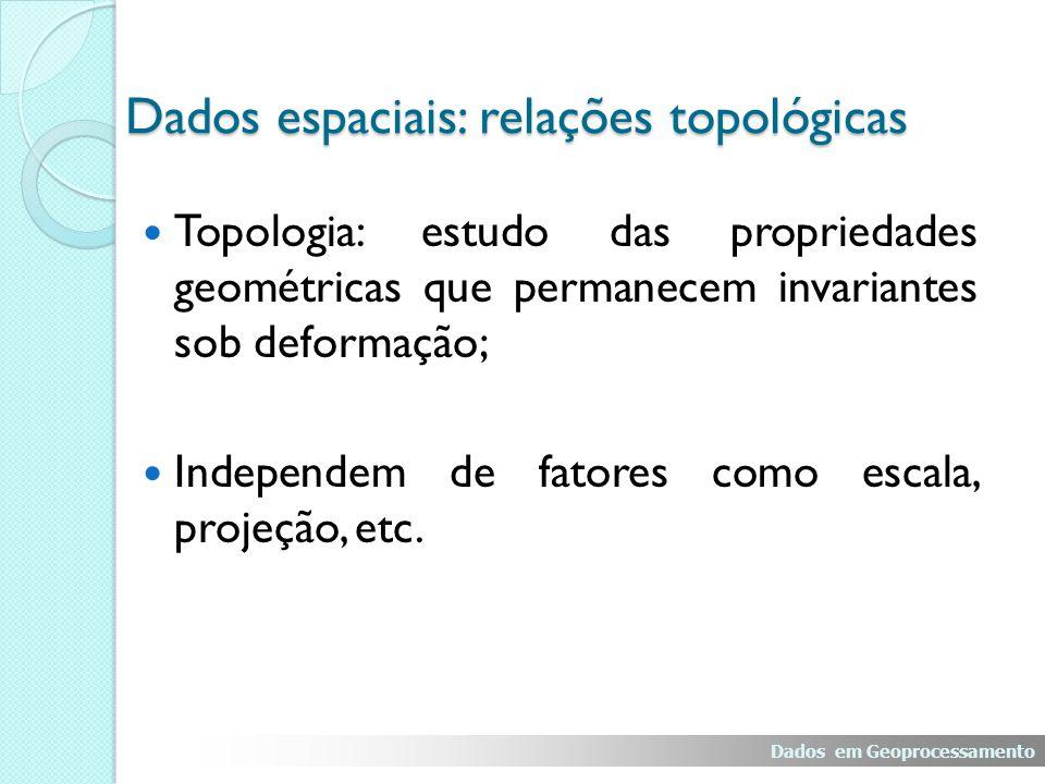 Topologia: estudo das propriedades geométricas que permanecem invariantes sob deformação; Independem de fatores como escala, projeção, etc.