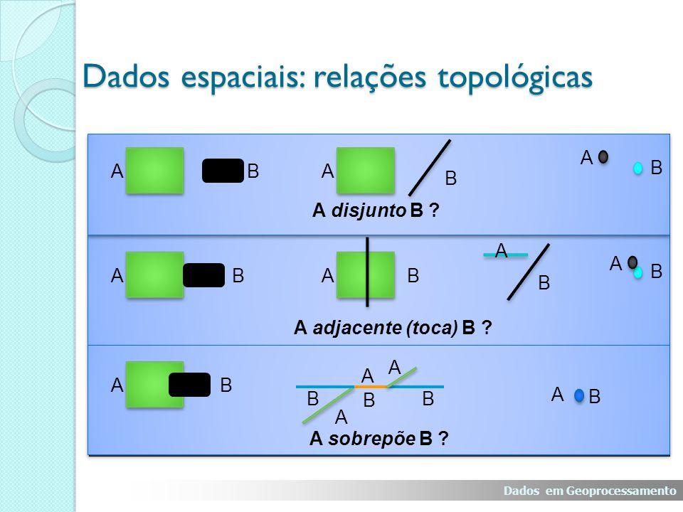 ABA B A B A disjunto B .ABAB A B A adjacente (toca) B .