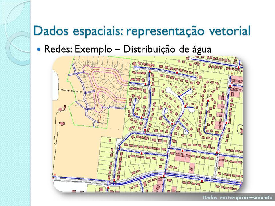 Redes: Exemplo – Distribuição de água Dados em Geoprocessamento Dados espaciais: representação vetorial