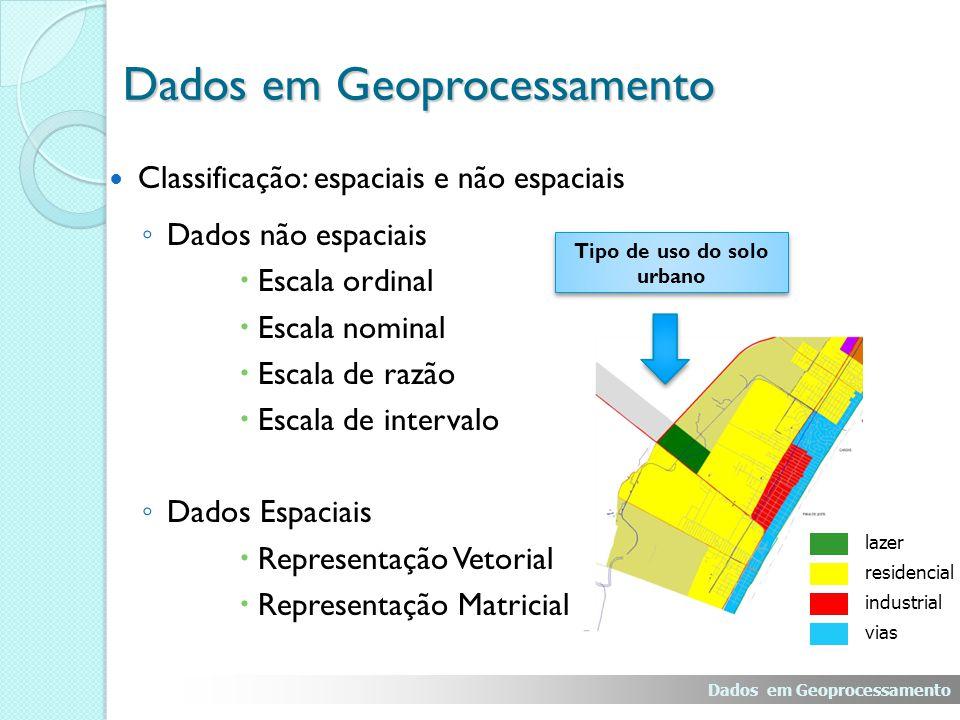 Representação de dados em Geoprocessamento Pontos PV2 PV3 PV1 PV5 PV4 Polígonos Linhas Superfície T 1-2 T 2-3 T 4-3 T 5-3 Altimetria do Bairro Universitário Bairro Universitário
