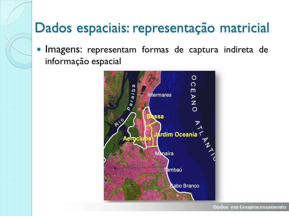 Imagens: representam formas de captura indireta de informação espacial Dados em Geoprocessamento Dados espaciais: representação matricial