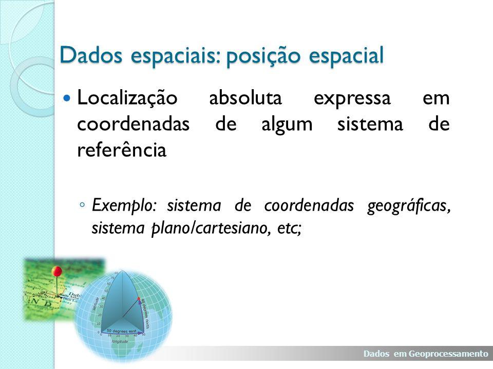 Localização absoluta expressa em coordenadas de algum sistema de referência Exemplo: sistema de coordenadas geográficas, sistema plano/cartesiano, etc; Dados em Geoprocessamento Dados espaciais: posição espacial