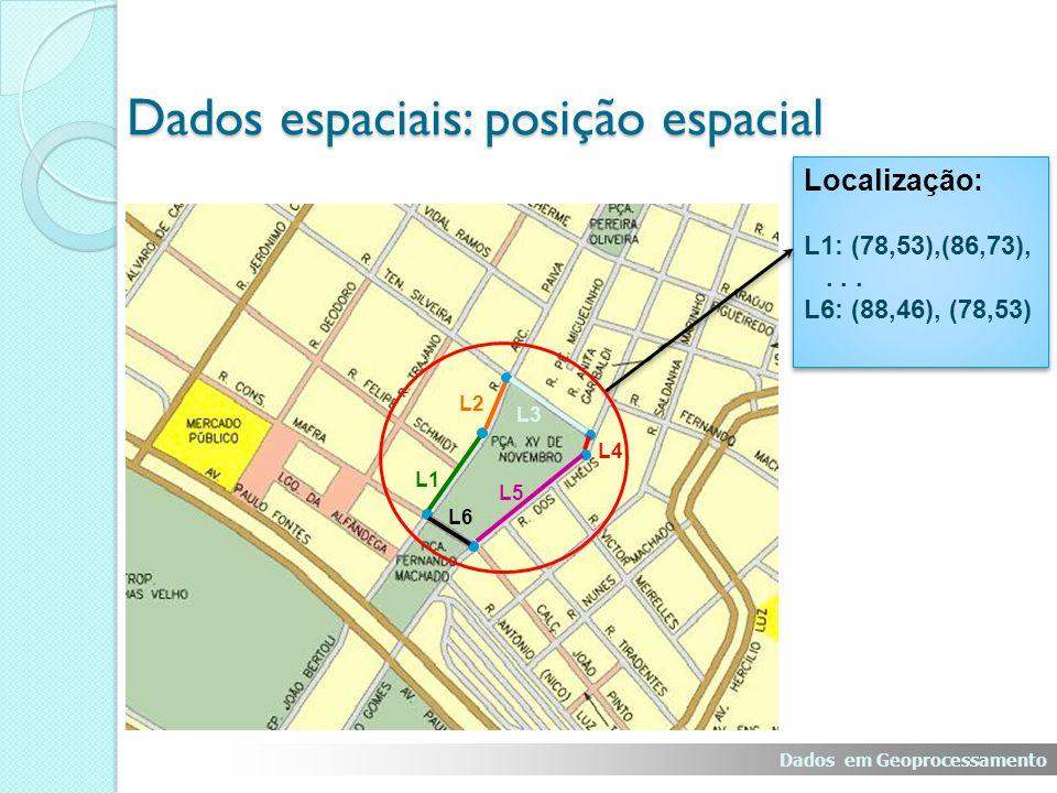Localização: L1: (78,53),(86,73),...L6: (88,46), (78,53) Localização: L1: (78,53),(86,73),...