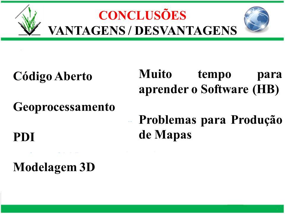 CONCLUSÕES VANTAGENS / DESVANTAGENS Código Aberto Geoprocessamento PDI Modelagem 3D Muito tempo para aprender o Software (HB) Problemas para Produção de Mapas