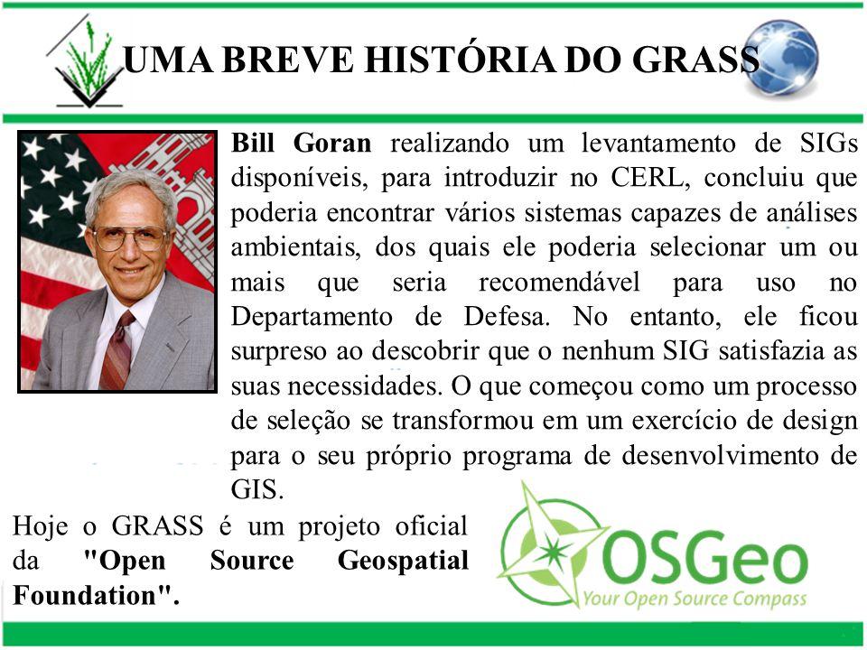 UMA BREVE HISTÓRIA DO GRASS Bill Goran realizando um levantamento de SIGs disponíveis, para introduzir no CERL, concluiu que poderia encontrar vários