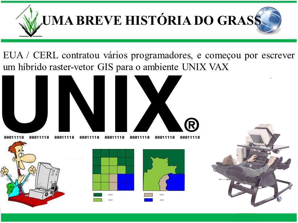 EUA / CERL contratou vários programadores, e começou por escrever um híbrido raster-vetor GIS para o ambiente UNIX VAX UMA BREVE HISTÓRIA DO GRASS