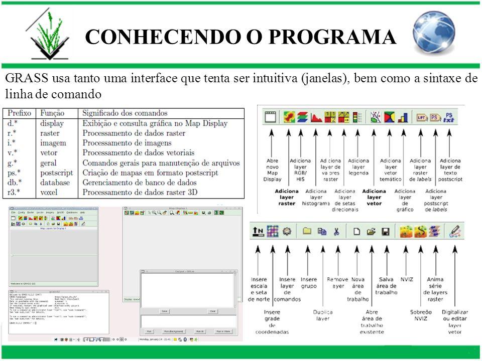 GRASS usa tanto uma interface que tenta ser intuitiva (janelas), bem como a sintaxe de linha de comando CONHECENDO O PROGRAMA