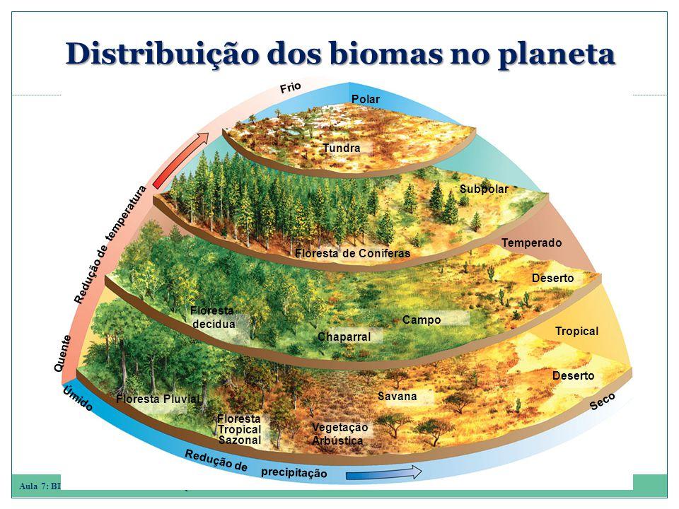 Aula 7: BIOMAS E ECOSSISTEMAS AQUÁTICOS Distribuição dos biomas no planeta Polar Subpolar Tropical Chaparral Campo Deserto Vegetação Arbústica Savana Seco Frio Tundra Floresta de Coníferas Redução de Temperado precipitação Redução de Floresta decídua Floresta Tropical Sazonal Úmido Quente Floresta Pluvial temperatura