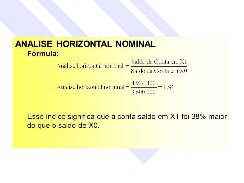 ANALISE HORIZONTAL NOMINAL Fórmula: Esse índice significa que a conta saldo em X1 foi 38% maior do que o saldo de X0.