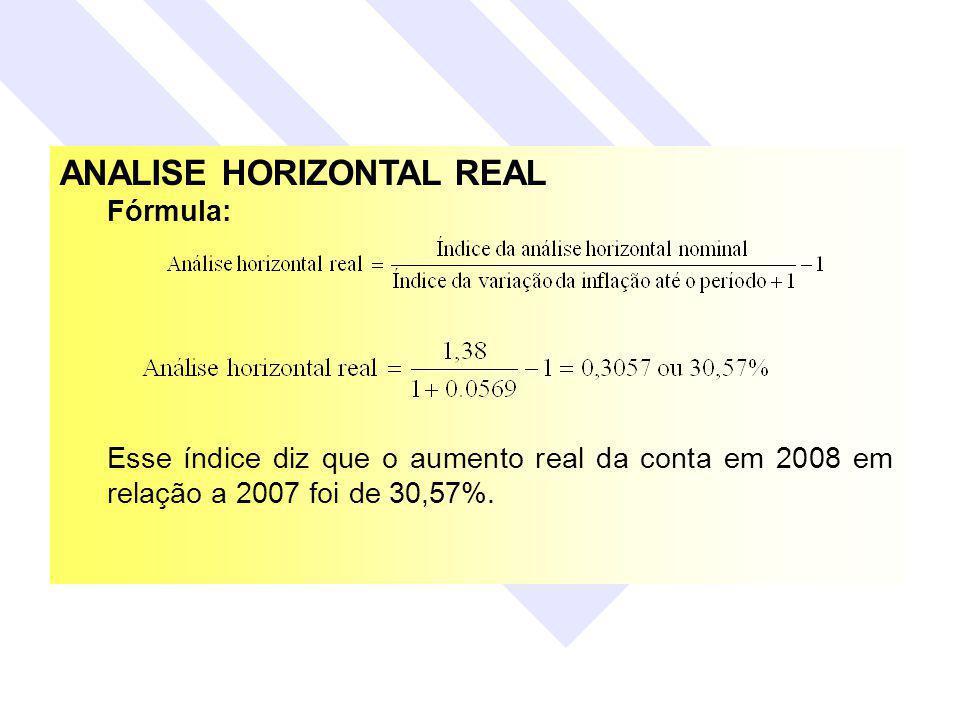 ANALISE HORIZONTAL REAL Fórmula: Esse índice diz que o aumento real da conta em 2008 em relação a 2007 foi de 30,57%.