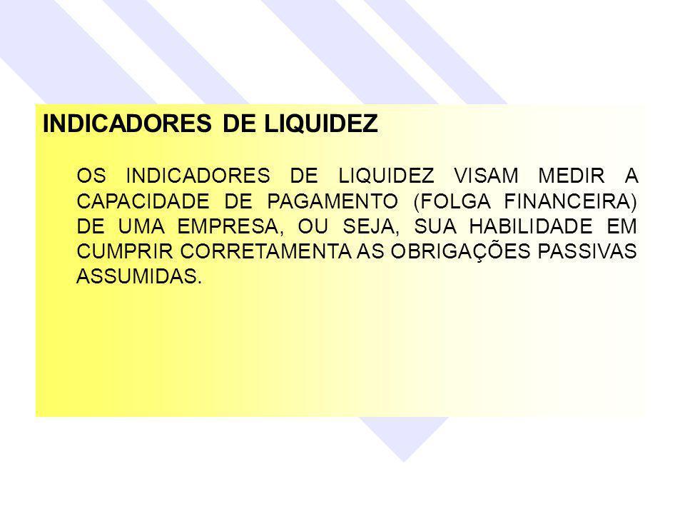 INDICADORES DE LIQUIDEZ OS INDICADORES DE LIQUIDEZ VISAM MEDIR A CAPACIDADE DE PAGAMENTO (FOLGA FINANCEIRA) DE UMA EMPRESA, OU SEJA, SUA HABILIDADE EM CUMPRIR CORRETAMENTA AS OBRIGAÇÕES PASSIVAS ASSUMIDAS.