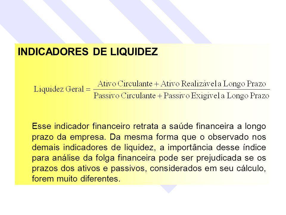INDICADORES DE LIQUIDEZ Esse indicador financeiro retrata a saúde financeira a longo prazo da empresa.
