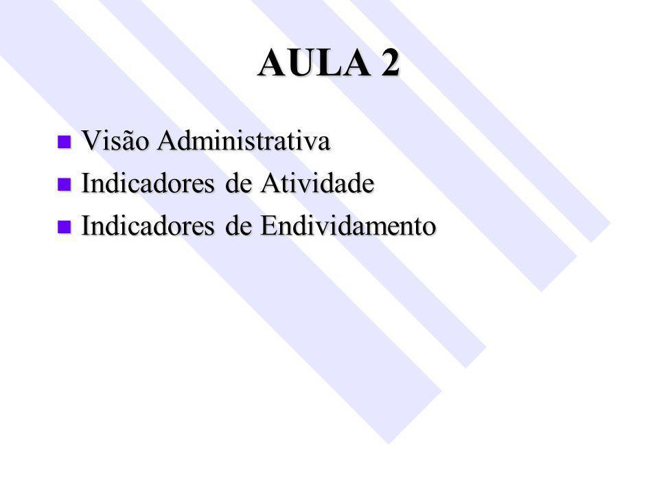 Visão Administrativa Visão Administrativa Indicadores de Atividade Indicadores de Atividade Indicadores de Endividamento Indicadores de Endividamento