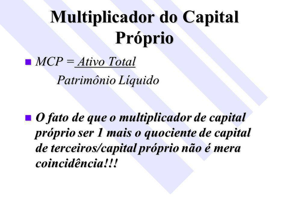 Multiplicador do Capital Próprio MCP = Ativo Total MCP = Ativo Total Patrimônio Líquido Patrimônio Líquido O fato de que o multiplicador de capital próprio ser 1 mais o quociente de capital de terceiros/capital próprio não é mera coincidência!!.