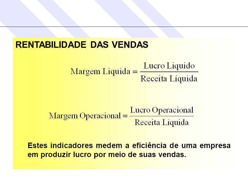 RENTABILIDADE DAS VENDAS Estes indicadores medem a eficiência de uma empresa em produzir lucro por meio de suas vendas.