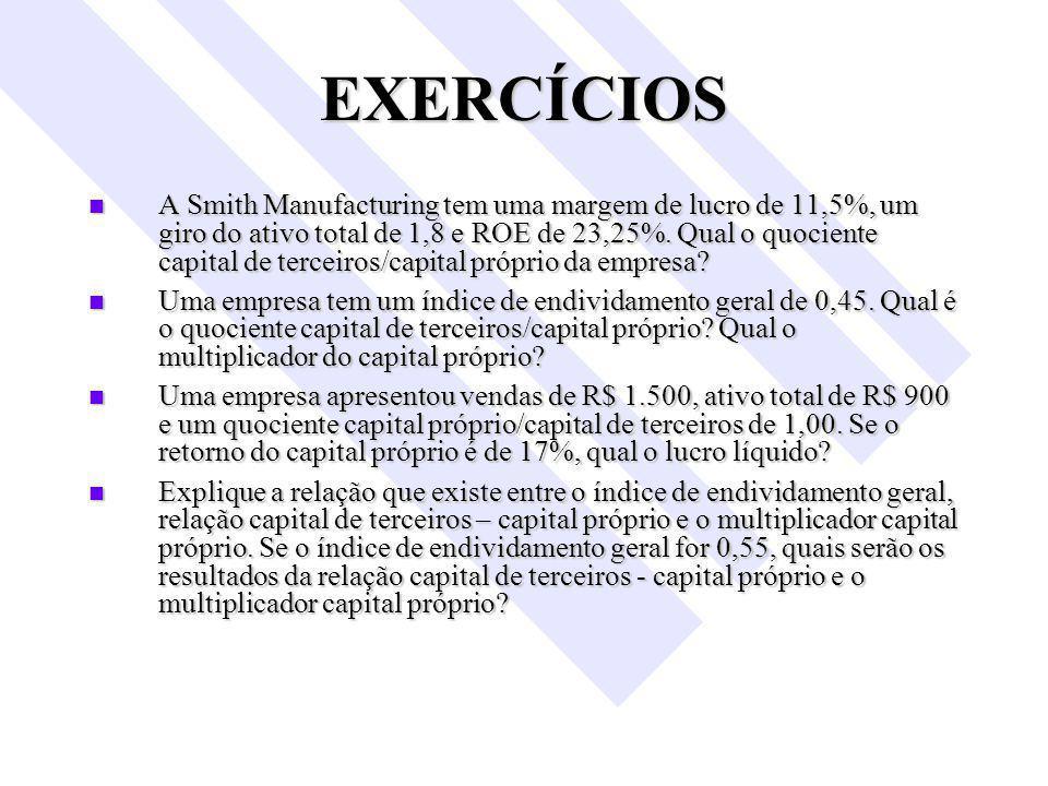 EXERCÍCIOS A Smith Manufacturing tem uma margem de lucro de 11,5%, um giro do ativo total de 1,8 e ROE de 23,25%.