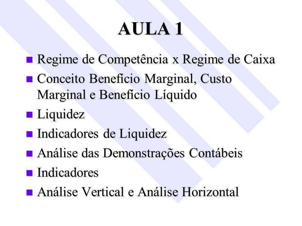 RELAÇÃO CAPITAL DE TERCEIROS/CAPITAL PRÓPRIO Esta medida revela o nível de endividamento (dependência) da empresa em relação a seu financiamento por meio de recursos próprios.
