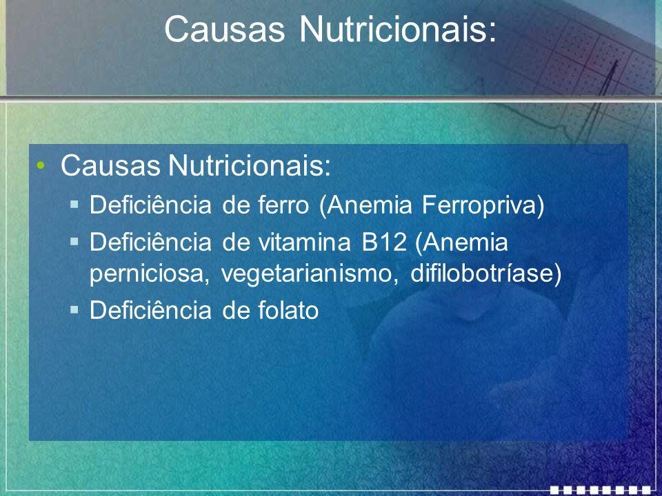 Causas Nutricionais: Deficiência de ferro (Anemia Ferropriva) Deficiência de vitamina B12 (Anemia perniciosa, vegetarianismo, difilobotríase) Deficiência de folato