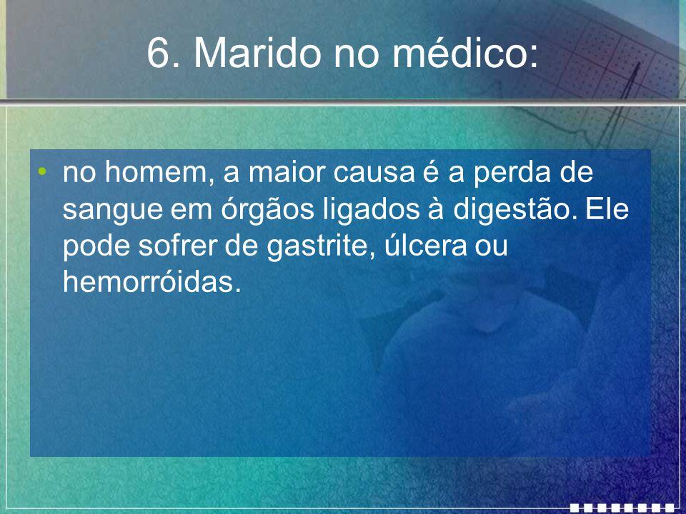6.Marido no médico: no homem, a maior causa é a perda de sangue em órgãos ligados à digestão.