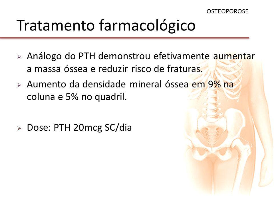 Tratamento farmacológico Análogo do PTH demonstrou efetivamente aumentar a massa óssea e reduzir risco de fraturas. Aumento da densidade mineral óssea