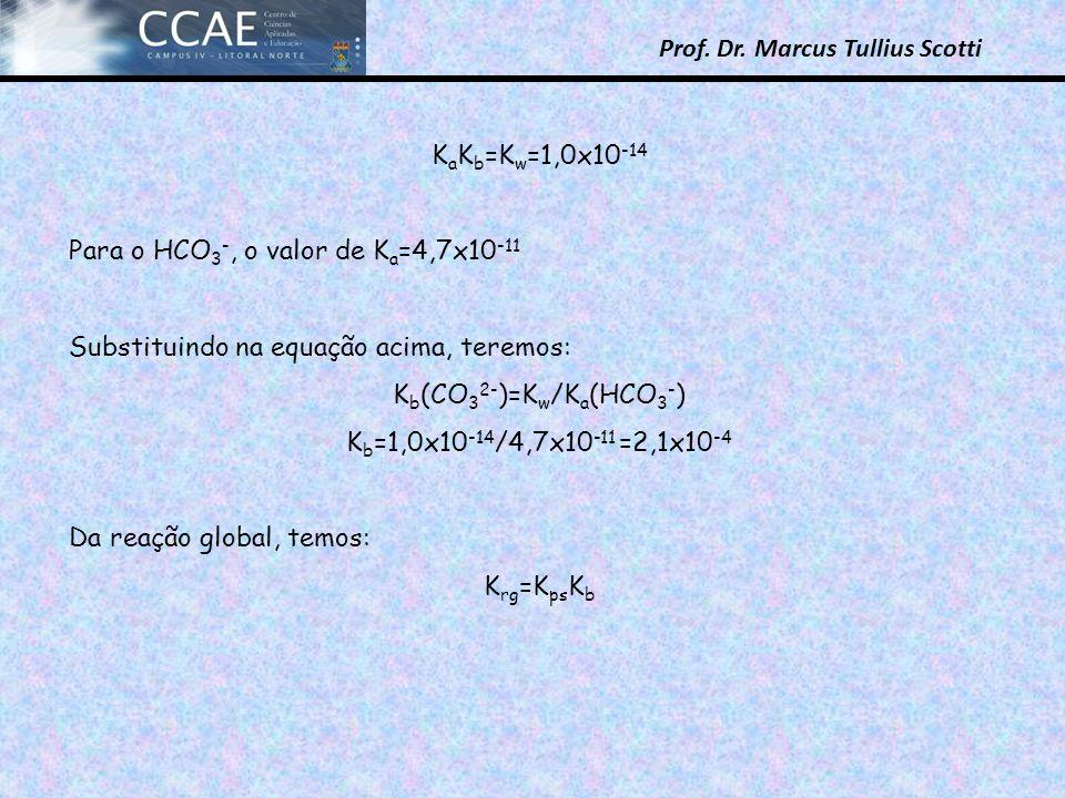 Prof. Dr. Marcus Tullius Scotti K a K b =K w =1,0x10 -14 Para o HCO 3 -, o valor de K a =4,7x10 -11 Substituindo na equação acima, teremos: K b (CO 3