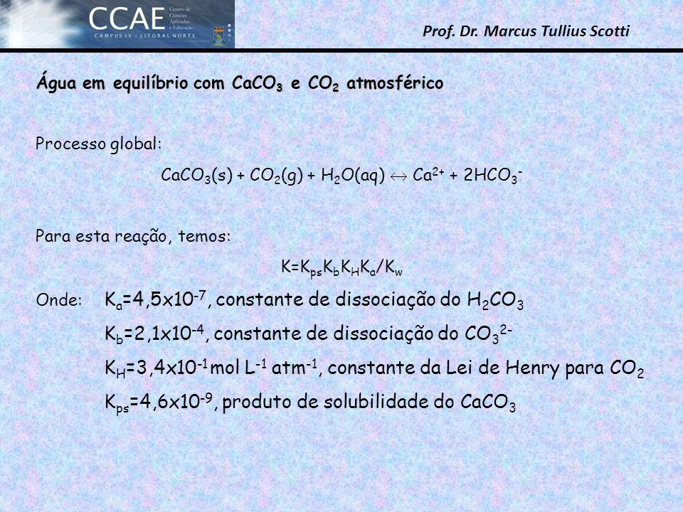 Prof. Dr. Marcus Tullius Scotti Água em equilíbrio com CaCO 3 e CO 2 atmosférico Processo global: CaCO 3 (s) + CO 2 (g) + H 2 O(aq) Ca 2+ + 2HCO 3 - P