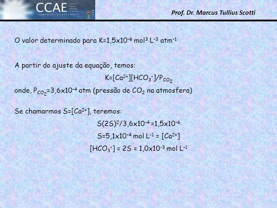 Prof. Dr. Marcus Tullius Scotti O valor determinado para K=1,5x10 -6 mol 3 L -3 atm -1 A partir do ajuste da equação, temos: K=[Ca 2+ ][HCO 3 - ]/P CO