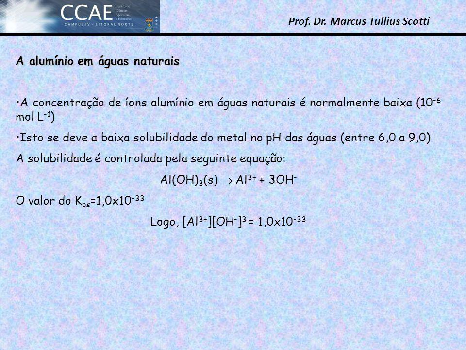 Prof. Dr. Marcus Tullius Scotti A alumínio em águas naturais A concentração de íons alumínio em águas naturais é normalmente baixa (10 -6 mol L -1 ) I