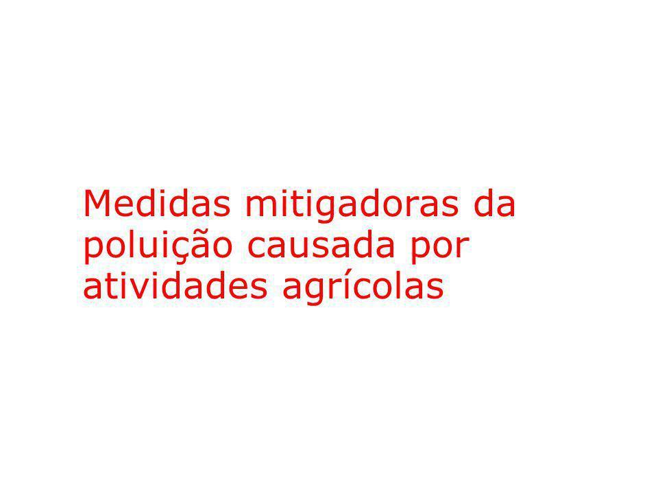 Medidas mitigadoras da poluição causada por atividades agrícolas