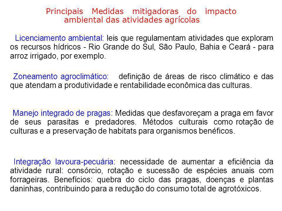 Principais Medidas mitigadoras do impacto ambiental das atividades agrícolas Licenciamento ambiental: leis que regulamentam atividades que exploram os