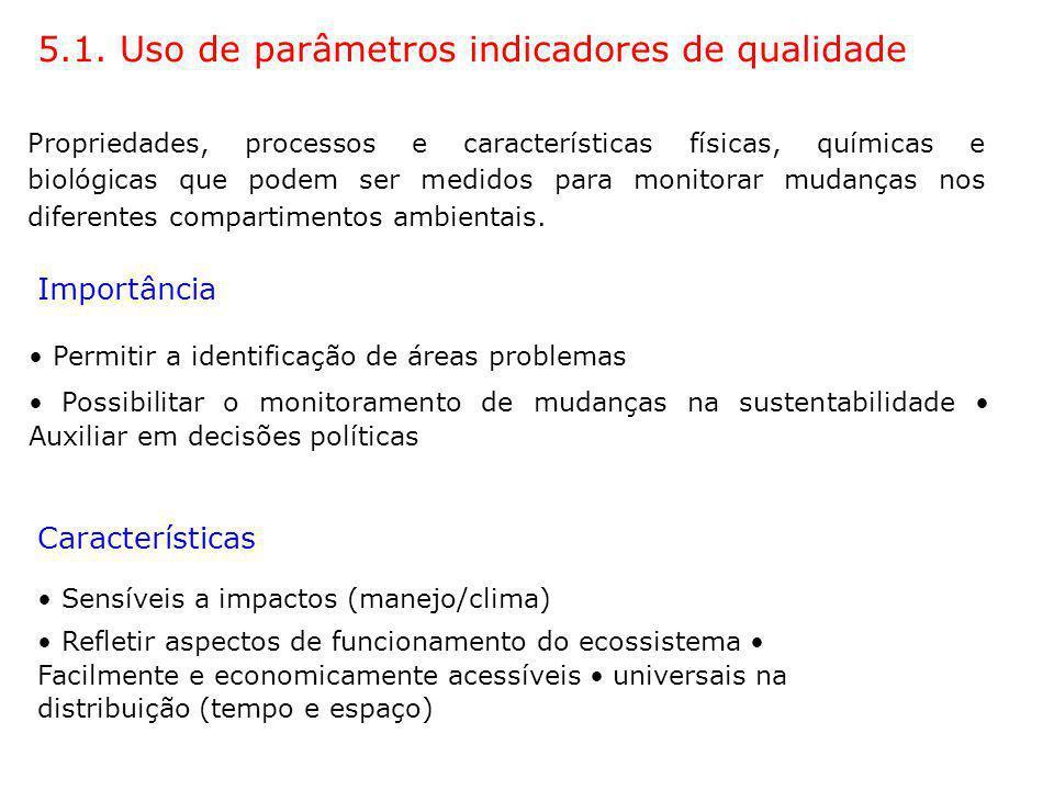 5.1. Uso de parâmetros indicadores de qualidade Propriedades, processos e características físicas, químicas e biológicas que podem ser medidos para mo