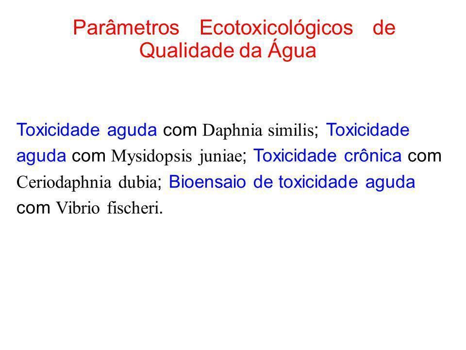 Parâmetros Ecotoxicológicos de Qualidade da Água Toxicidade aguda com Daphnia similis ; Toxicidade aguda com Mysidopsis juniae ; Toxicidade crônica co