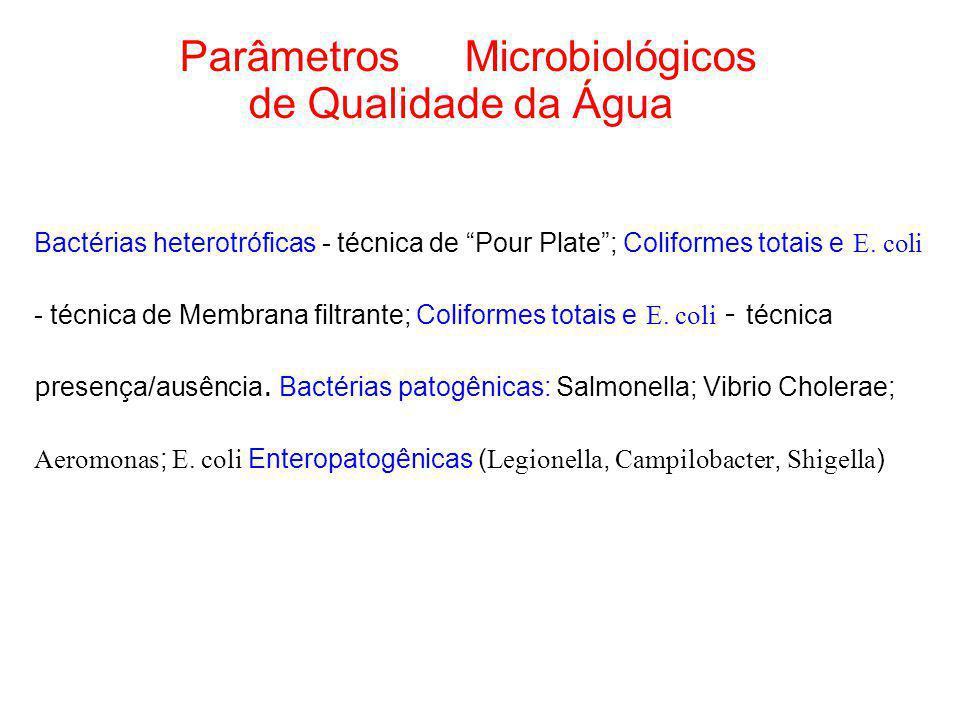 Parâmetros Microbiológicos de Qualidade da Água Bactérias heterotróficas - técnica de Pour Plate; Coliformes totais e E. coli - técnica de Membrana fi