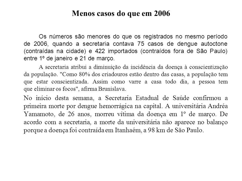 Os números são menores do que os registrados no mesmo período de 2006, quando a secretaria contava 75 casos de dengue autoctone (contraídas na cidade) e 422 importados (contraídos fora de São Paulo) entre 1º de janeiro e 21 de março.