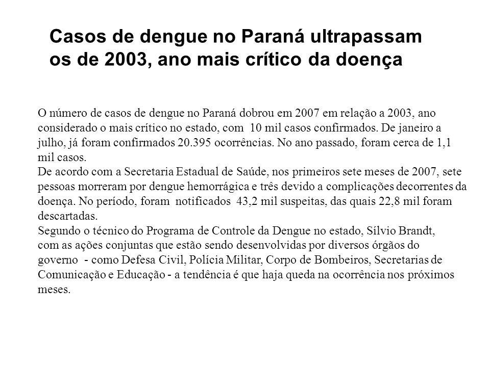 Casos de dengue no Paraná ultrapassam os de 2003, ano mais crítico da doença O número de casos de dengue no Paraná dobrou em 2007 em relação a 2003, ano considerado o mais crítico no estado, com 10 mil casos confirmados.