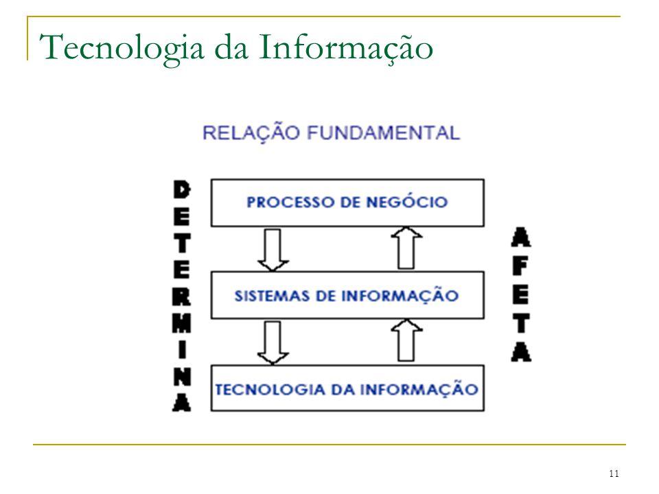 11 Tecnologia da Informação